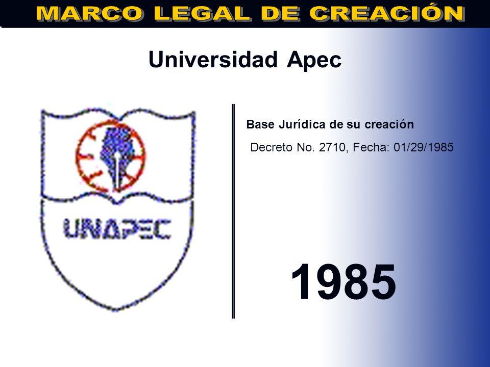 Universidad Eugenio María de Hostos.. Base Jurídica de su creación DECRETO No. 2047 DE FECHA 06/08/1984 1984