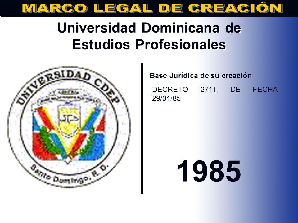 Universidad Apec.. Base Jurídica de su creación Decreto No. 2710, Fecha: 01/29/1985 1985