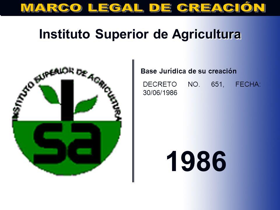 Universidad Odontológica Dominicana.. Base Jurídica de su creación DECRETO No. 3257, FECHA: 06/23/1985 1985
