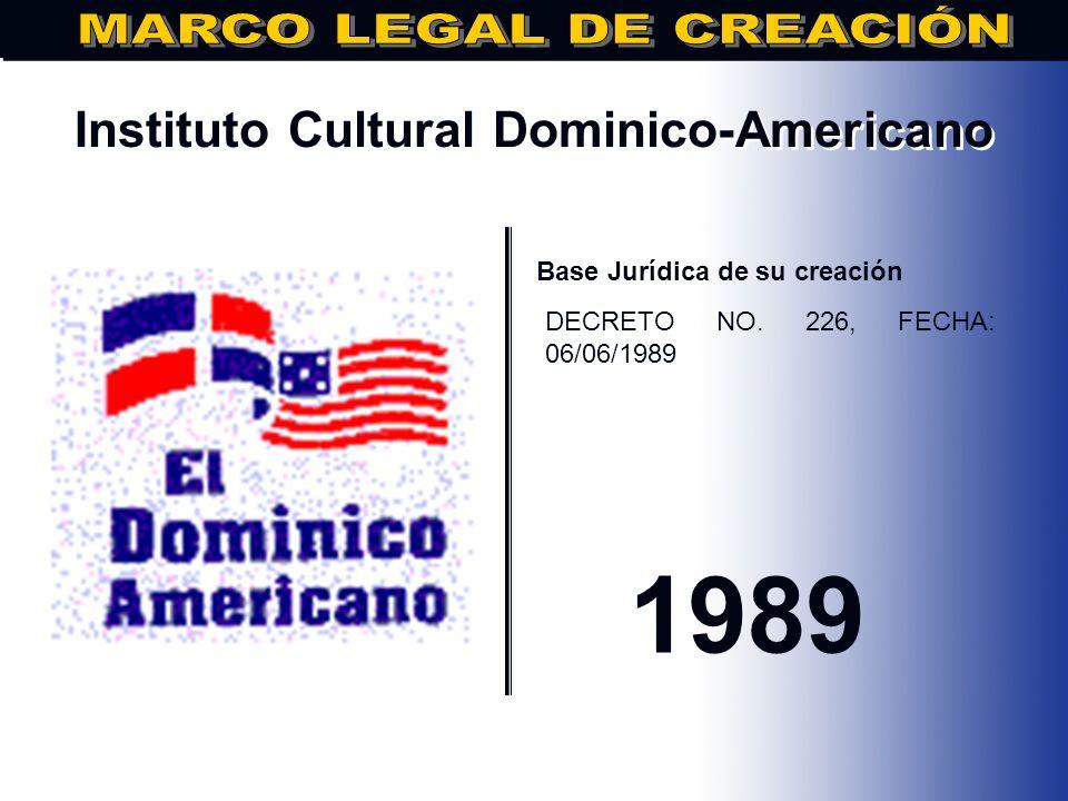 Instituto Politécnico Loyola.. Base Jurídica de su creación DECRETO No. 083, FECHA: 25/02/1989 1989