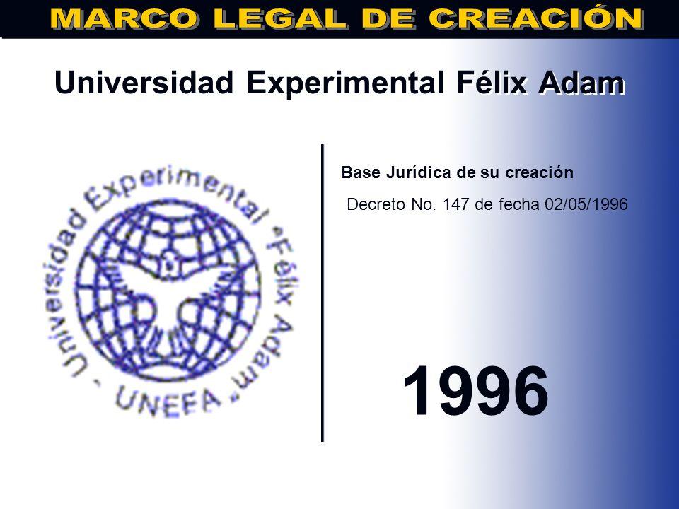 Instituto Superior Psicología Industrial.. Base Jurídica de su creación Decreto No. 167 de fecha 20/04/1996 1996