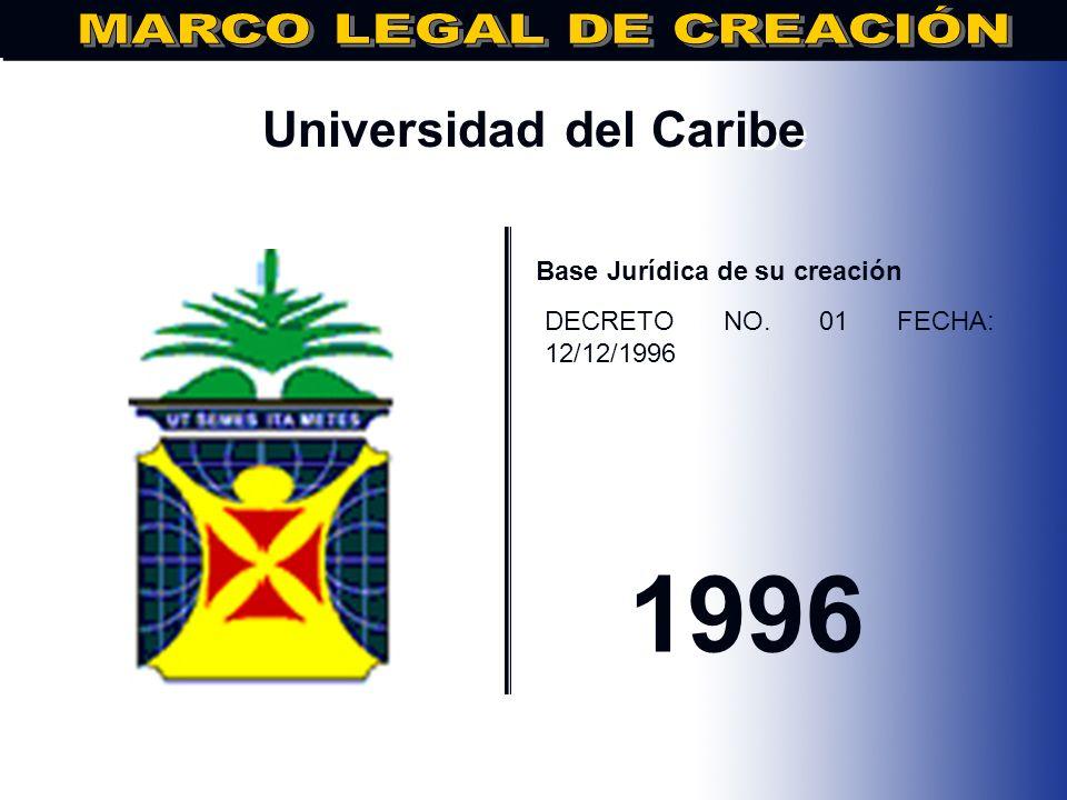 Universidad Agroforestal Fernando Arturo de Meriño.. Base Jurídica de su creación Decreto No. 164 de fecha 20/05/1996 1996