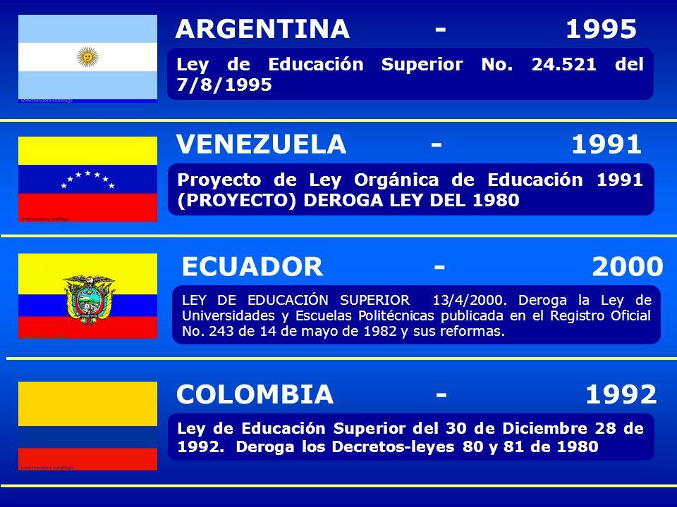 PARAGUAY PARAGUAY: 2001: LA REFORMA UNIVERSITARIA EN DEBATE: Experiencia Latinoamericana, Perspectiva en Paraguay Se desarrollaron las jornadas sobre