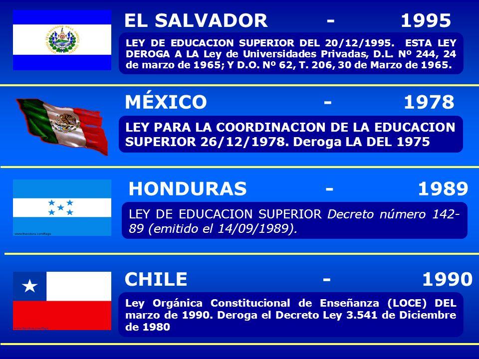 ARGENTINA - 1995 Ley de Educación Superior No. 24.521 del 7/8/1995 VENEZUELA - 1991 Proyecto de Ley Orgánica de Educación 1991 (PROYECTO) DEROGA LEY D