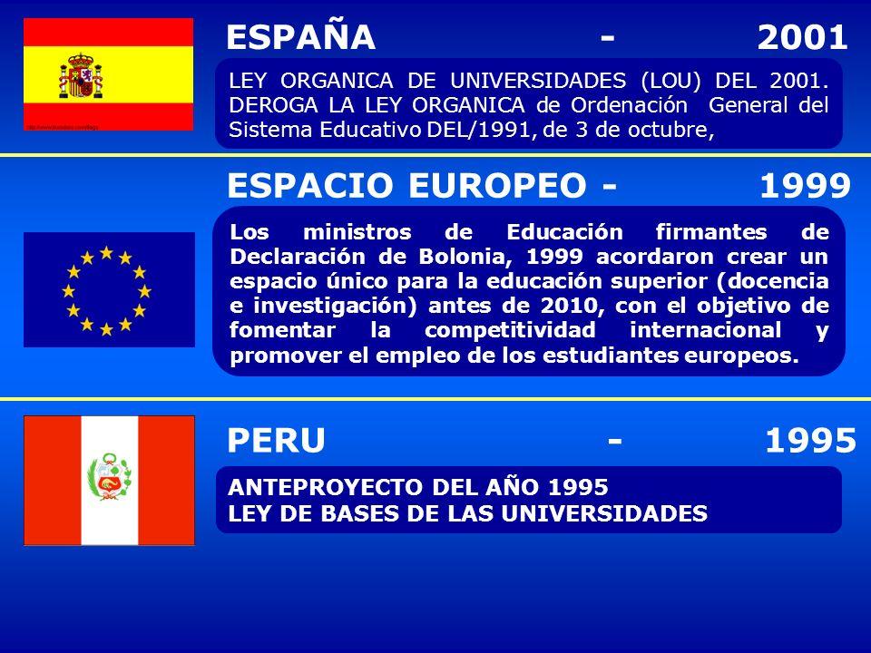 EL SALVADOR - 1995 LEY DE EDUCACION SUPERIOR DEL 20/12/1995. ESTA LEY DEROGA A LA Ley de Universidades Privadas, D.L. Nº 244, 24 de marzo de 1965; Y D