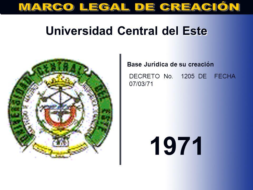 Universidad Nacional Pedro Henríquez Ureña.. Base Jurídica de su creación DECRETO NO. 1090, FECHA: 21/03/1967 1967
