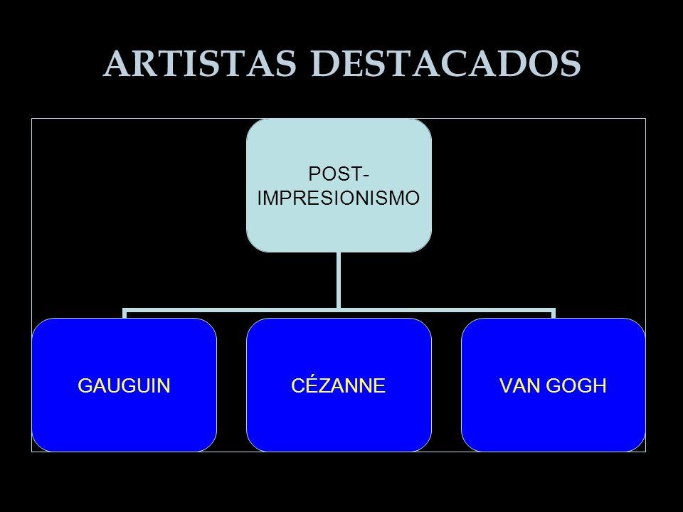 ARTISTAS DESTACADOS POST- IMPRESIONISMO GAUGUINCÉZANNEVAN GOGH