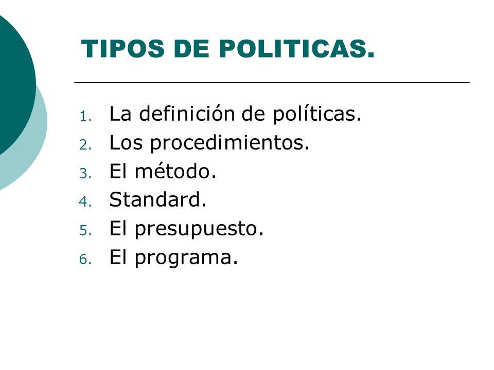 TIPOS DE POLITICAS. 1. La definición de políticas. 2. Los procedimientos. 3. El método. 4. Standard. 5. El presupuesto. 6. El programa.