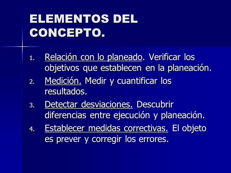 ELEMENTOS DEL CONCEPTO. 1. Relación con lo planeado. Verificar los objetivos que establecen en la planeación. 2. Medición. Medir y cuantificar los res
