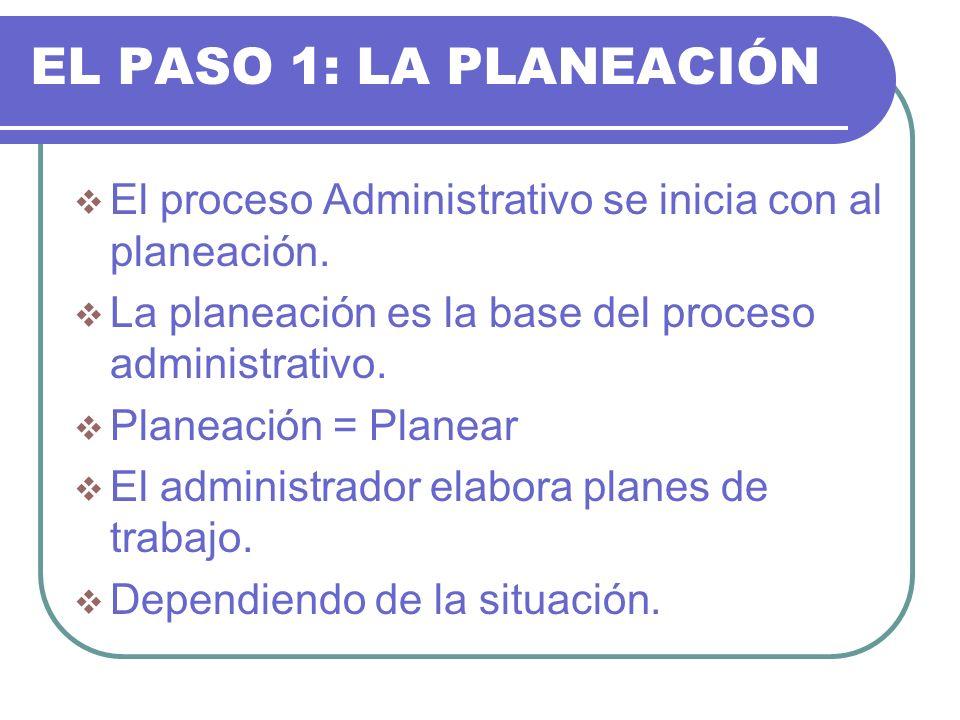 EL PASO 1: LA PLANEACIÓN El proceso Administrativo se inicia con al planeación. La planeación es la base del proceso administrativo. Planeación = Plan