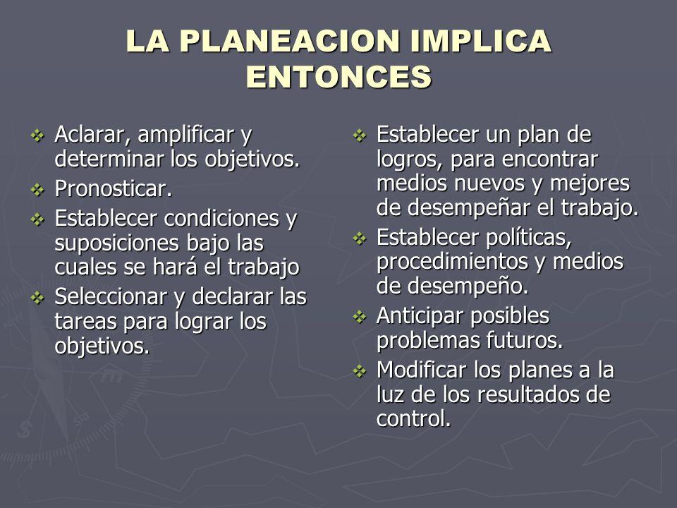 LA PLANEACION IMPLICA ENTONCES Aclarar, amplificar y determinar los objetivos. Aclarar, amplificar y determinar los objetivos. Pronosticar. Pronostica