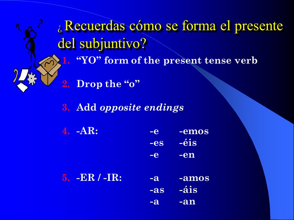 Cláusula Principal QUEQUE Cláusula Subordinada + + Indicativo Verbo especial Sujeto diferente Subjuntivo Yo necesito QUE mis estudiantes hagan la tarea