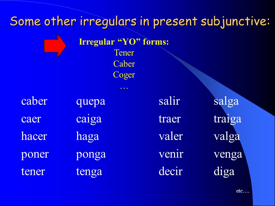 Some other irregulars in present subjunctive: caberquepasalirsalga caercaigatraertraiga hacerhagavalervalga ponerpongavenirvenga tenertengadecirdiga etc….