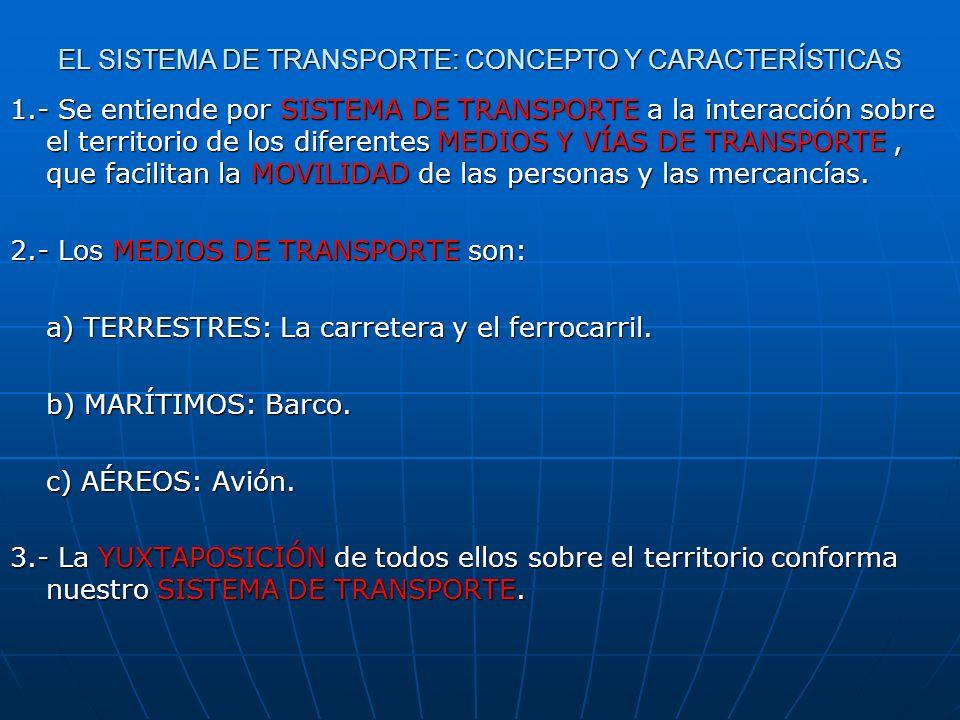 EL SISTEMA DE TRANSPORTE: CONCEPTO Y CARACTERÍSTICAS 1.- Se entiende por SISTEMA DE TRANSPORTE a la interacción sobre el territorio de los diferentes