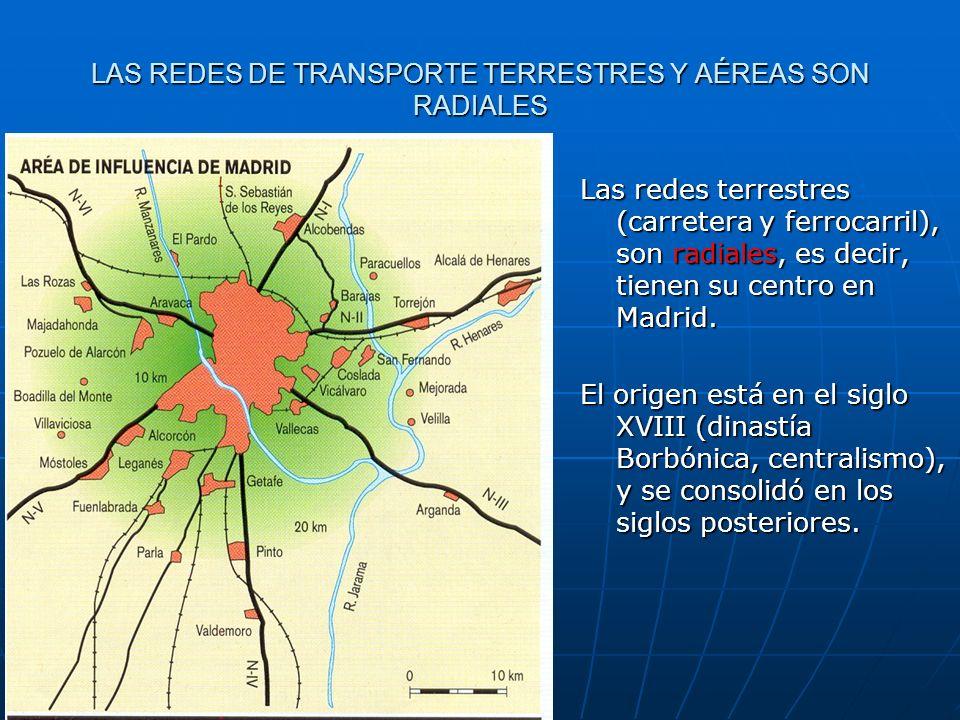 LAS REDES DE TRANSPORTE TERRESTRES Y AÉREAS SON RADIALES Las redes terrestres (carretera y ferrocarril), son radiales, es decir, tienen su centro en M
