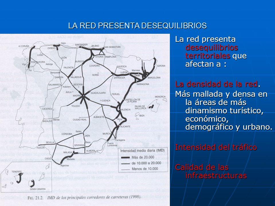 LA RED PRESENTA DESEQUILIBRIOS La red presenta desequilibrios territoriales que afectan a : La densidad de la red. Más mallada y densa en la áreas de