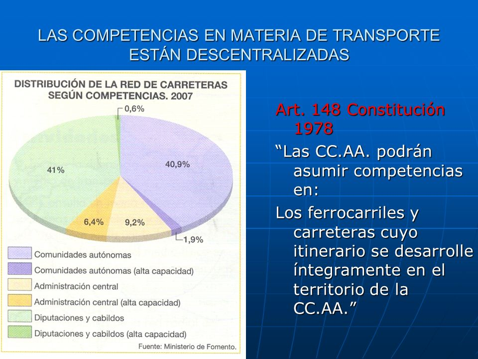 LAS COMPETENCIAS EN MATERIA DE TRANSPORTE ESTÁN DESCENTRALIZADAS Art. 148 Constitución 1978 Las CC.AA. podrán asumir competencias en: Los ferrocarrile
