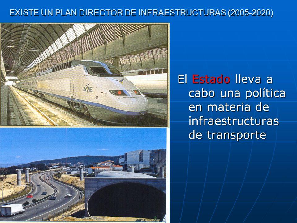 EXISTE UN PLAN DIRECTOR DE INFRAESTRUCTURAS (2005-2020) El Estado lleva a cabo una política en materia de infraestructuras de transporte