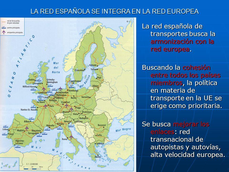 LA RED ESPAÑOLA SE INTEGRA EN LA RED EUROPEA La red española de transportes busca la armonización con la red europea. Buscando la cohesión entre todos