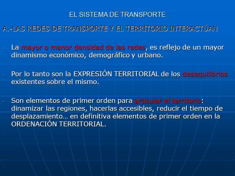 EL SISTEMA DE TRANSPORTE A.-LAS REDES DE TRANSPORTE Y EL TERRITORIO INTERACTÚAN - La mayor o menor densidad de las redes, es reflejo de un mayor dinam