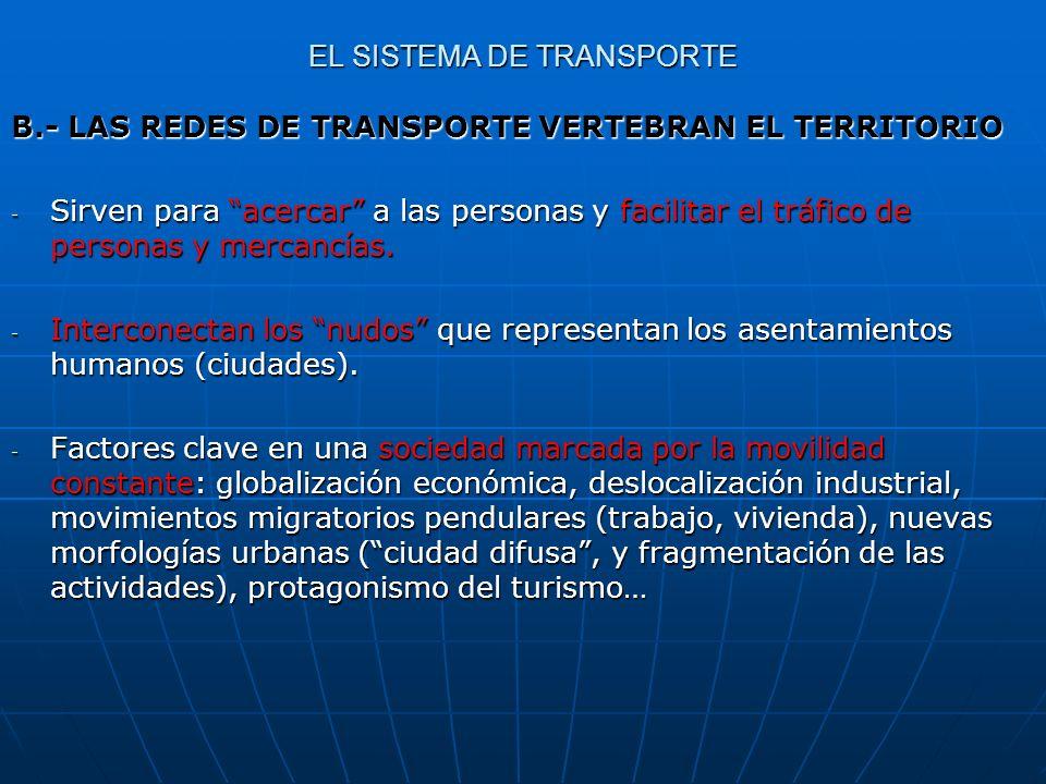 EL SISTEMA DE TRANSPORTE B.- LAS REDES DE TRANSPORTE VERTEBRAN EL TERRITORIO - Sirven para acercar a las personas y facilitar el tráfico de personas y