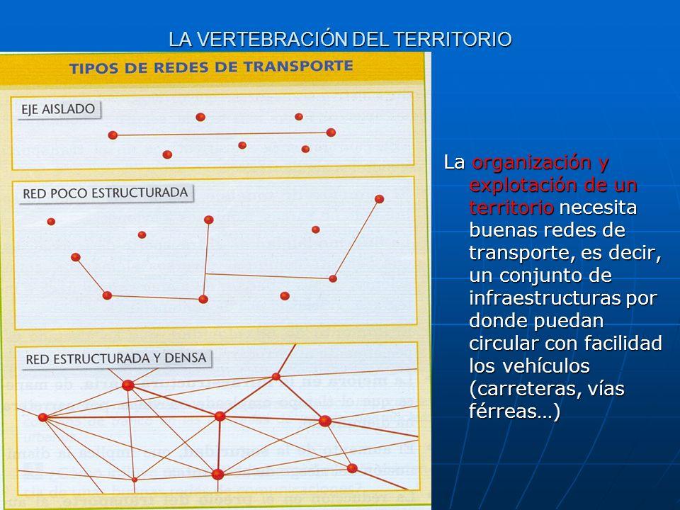 LA VERTEBRACIÓN DEL TERRITORIO La organización y explotación de un territorio necesita buenas redes de transporte, es decir, un conjunto de infraestru