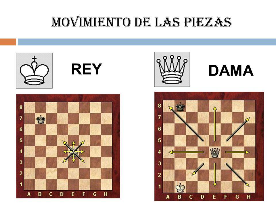 Movimiento de las piezas REY DAMA