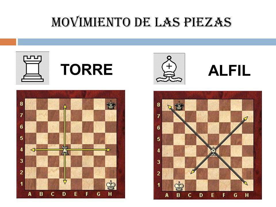 Movimiento de las piezas TORRE ALFIL