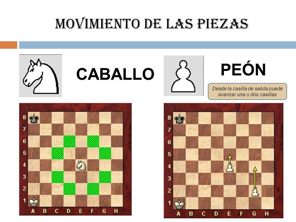 Movimiento de las piezas CABALLO PEÓN Desde la casilla de salida puede avanzar una o dos casillas