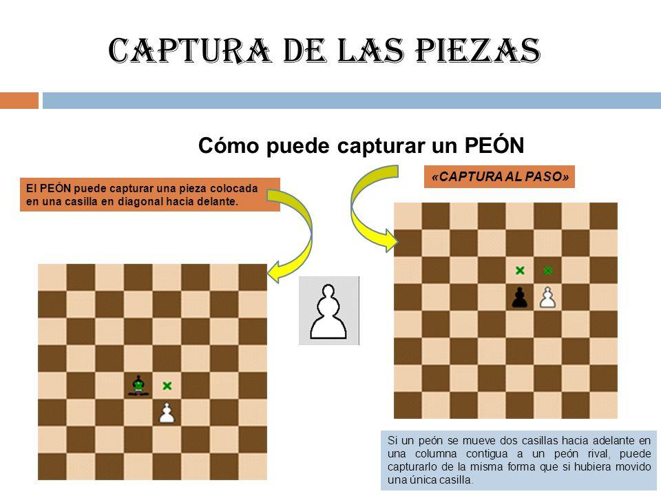 LA PARTIDA DE AJEDREZ El jugador que da JAQUE MATE a su contrario, gana la partida, y eso solo puede lograrse mediante la colaboración de todas las piezas y el juego correcto basado en planes estratégicos.