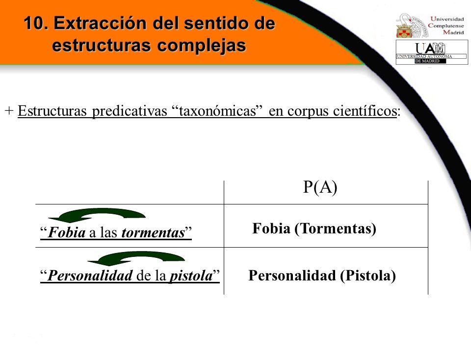 Fobia a las tormentas Personalidad de la pistola + Estructuras predicativas taxonómicas en corpus científicos: 10. Extracción del sentido de estructur