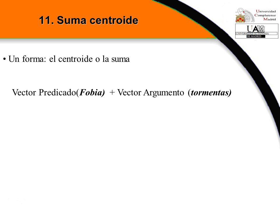 Un forma: el centroide o la suma Vector Predicado(Fobia) + Vector Argumento (tormentas) 11. Suma centroide