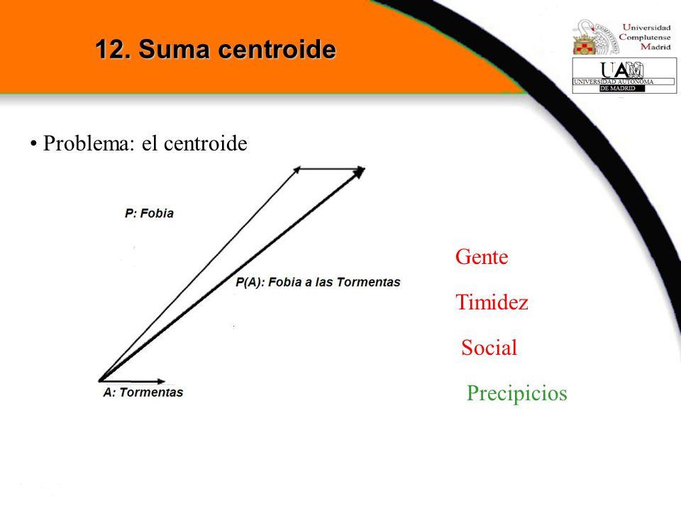 Problema: el centroide Gente Social Timidez Precipicios 12. Suma centroide