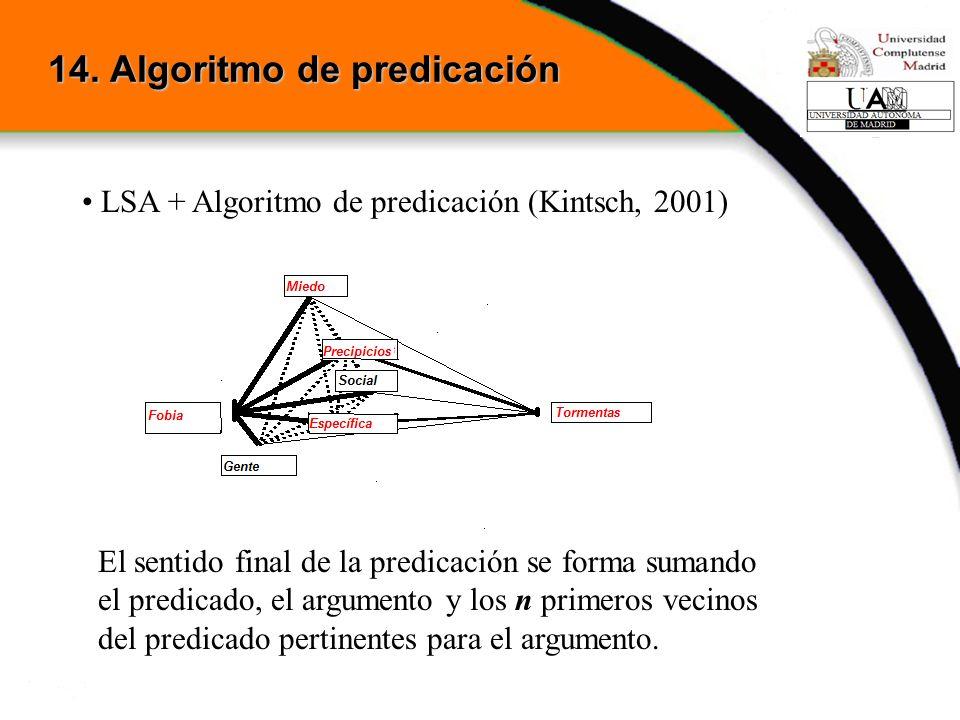 LSA + Algoritmo de predicación (Kintsch, 2001) 14. Algoritmo de predicación El sentido final de la predicación se forma sumando el predicado, el argum