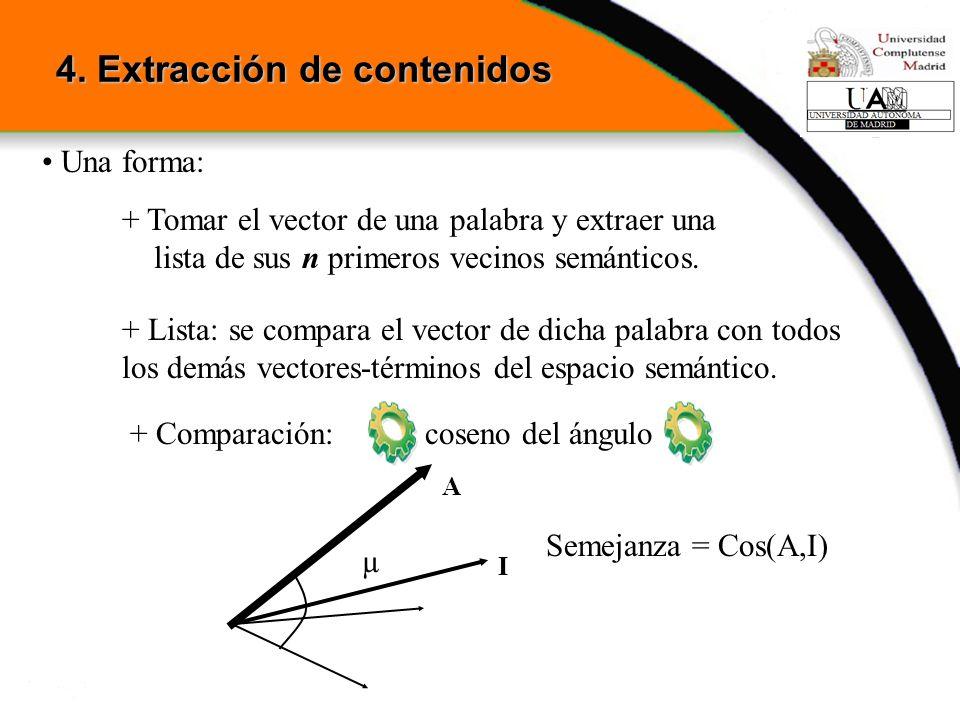 Una forma: + Tomar el vector de una palabra y extraer una lista de sus n primeros vecinos semánticos. + Lista: se compara el vector de dicha palabra c