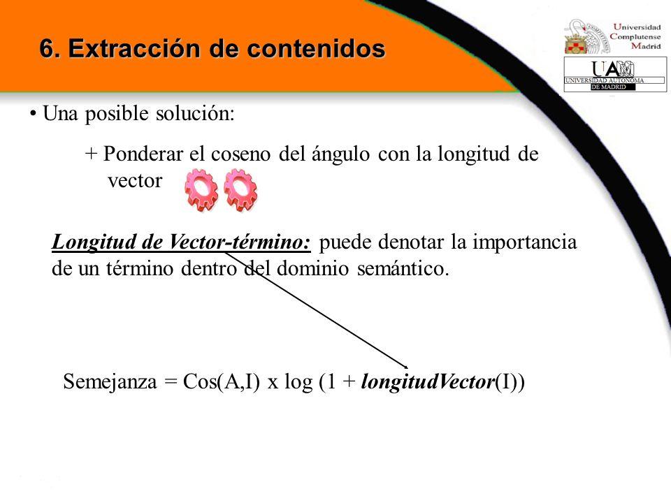 Una posible solución: + Ponderar el coseno del ángulo con la longitud de vector Semejanza = Cos(A,I) x log (1 + longitudVector(I)) Longitud de Vector-