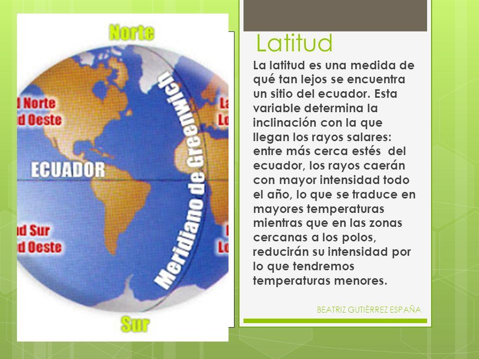Latitud La latitud es una medida de qué tan lejos se encuentra un sitio del ecuador. Esta variable determina la inclinación con la que llegan los rayo