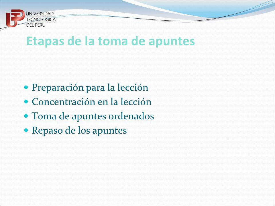 Etapas de la toma de apuntes Preparación para la lección Concentración en la lección Toma de apuntes ordenados Repaso de los apuntes