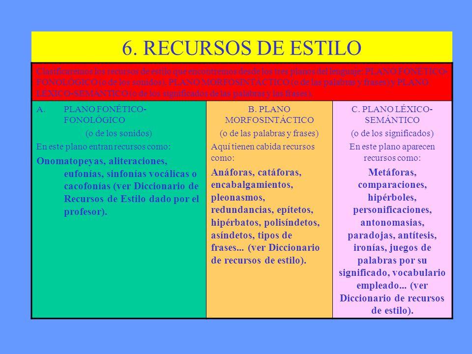 5. ESTUDIO PSICOLÓGICO DE LOS PERSONAJES Consiste en dar una relación de los personajes más importantes de la obra. Acto seguido, se describe cada uno