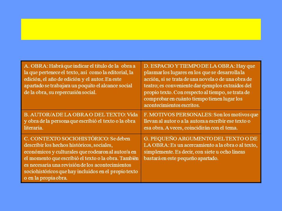 1. SERIE DE LECTURAS COMPRENSIVAS A.Debemos leer el texto que va a ser objeto de comentario tantas veces como sea necesario, hasta que entendamos el m