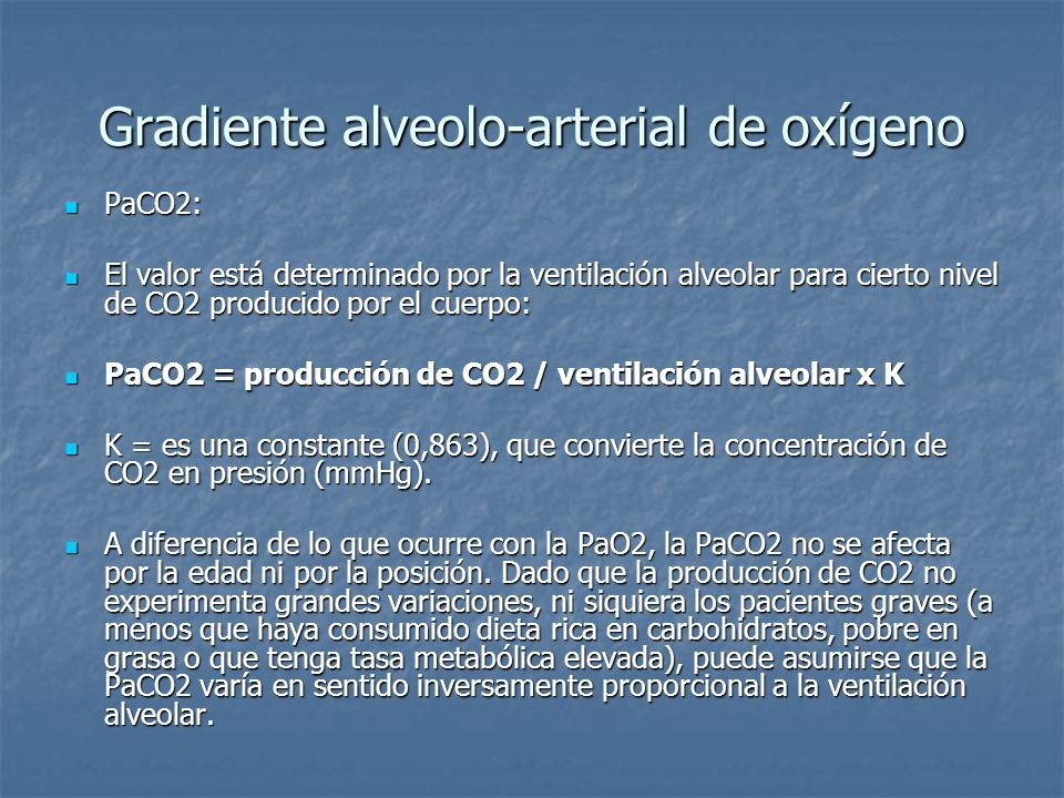 Gradiente alveolo-arterial de oxígeno PaCO2: PaCO2: El valor está determinado por la ventilación alveolar para cierto nivel de CO2 producido por el cu