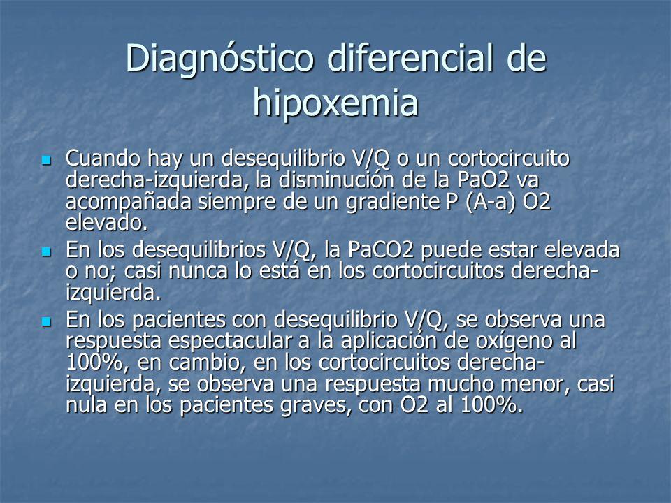 Diagnóstico diferencial de hipoxemia Cuando hay un desequilibrio V/Q o un cortocircuito derecha-izquierda, la disminución de la PaO2 va acompañada sie
