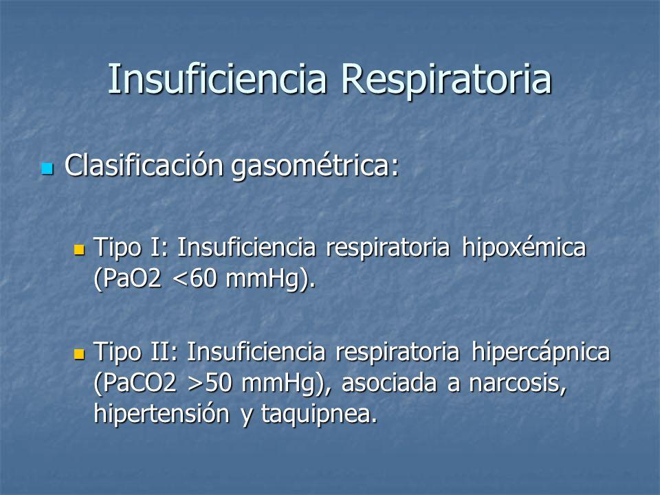 Insuficiencia Respiratoria Clasificación gasométrica: Clasificación gasométrica: Tipo I: Insuficiencia respiratoria hipoxémica (PaO2 <60 mmHg). Tipo I