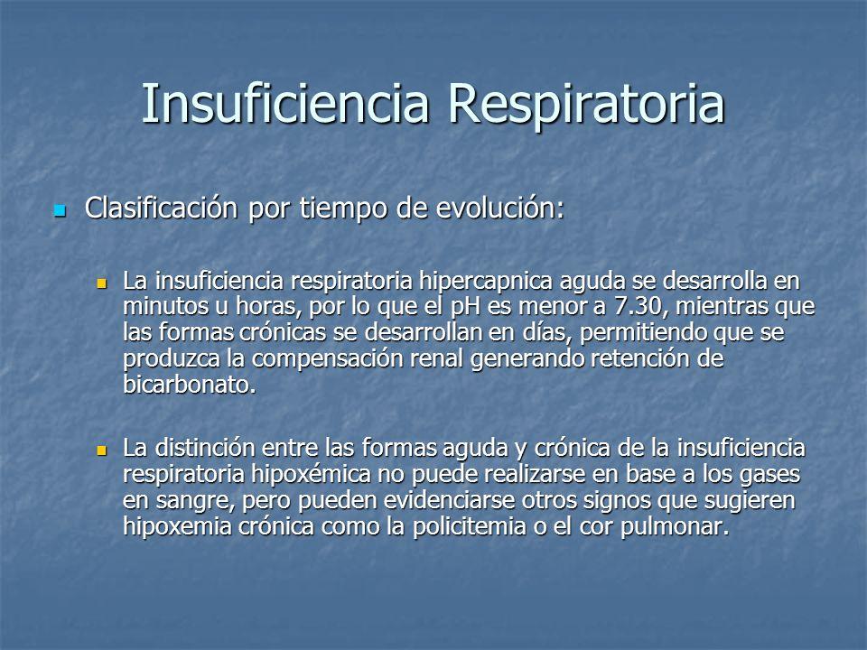 Insuficiencia Respiratoria Clasificación por tiempo de evolución: Clasificación por tiempo de evolución: La insuficiencia respiratoria hipercapnica ag