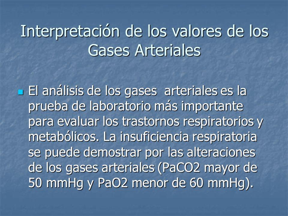 Interpretación de los valores de los Gases Arteriales El análisis de los gases arteriales es la prueba de laboratorio más importante para evaluar los