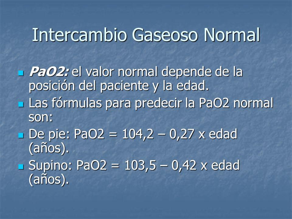 Gradiente alveolo-arterial de oxígeno Gradiente P (A-a) O2: Gradiente P (A-a) O2: Para interpretar una reducción de la PaO2 es muy útil conocer la diferencia entre la PO2 alveolar y la PO2 arterial, mediante la fórmula: Para interpretar una reducción de la PaO2 es muy útil conocer la diferencia entre la PO2 alveolar y la PO2 arterial, mediante la fórmula: P (A-a) O2 = [(PB – PH2O) x FiO2 – (PaCO2/R)] – PaO2 P (A-a) O2 = [(PB – PH2O) x FiO2 – (PaCO2/R)] – PaO2 PB = Presión barométrica.