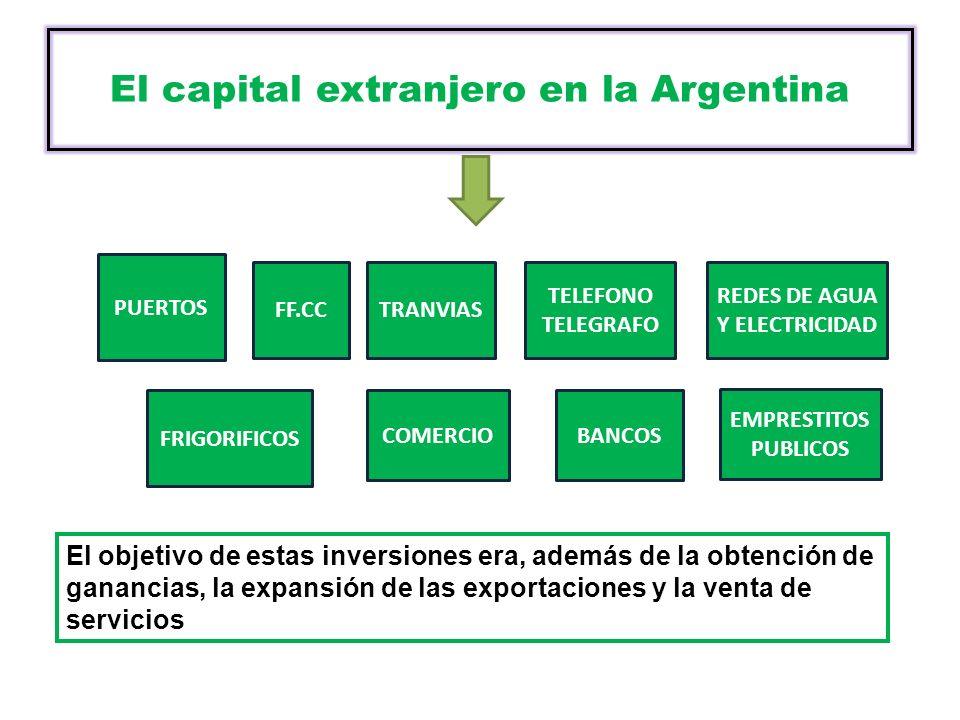 El capital extranjero en la Argentina PUERTOS FF.CCTRANVIAS TELEFONO TELEGRAFO REDES DE AGUA Y ELECTRICIDAD FRIGORIFICOS COMERCIOBANCOS El objetivo de