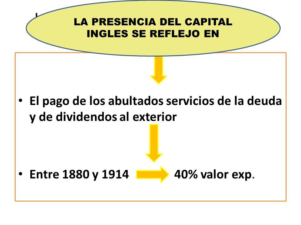 La presencia del capital externo se reflejó El pago de los abultados servicios de la deuda y de dividendos al exterior Entre 1880 y 1914 40% valor exp