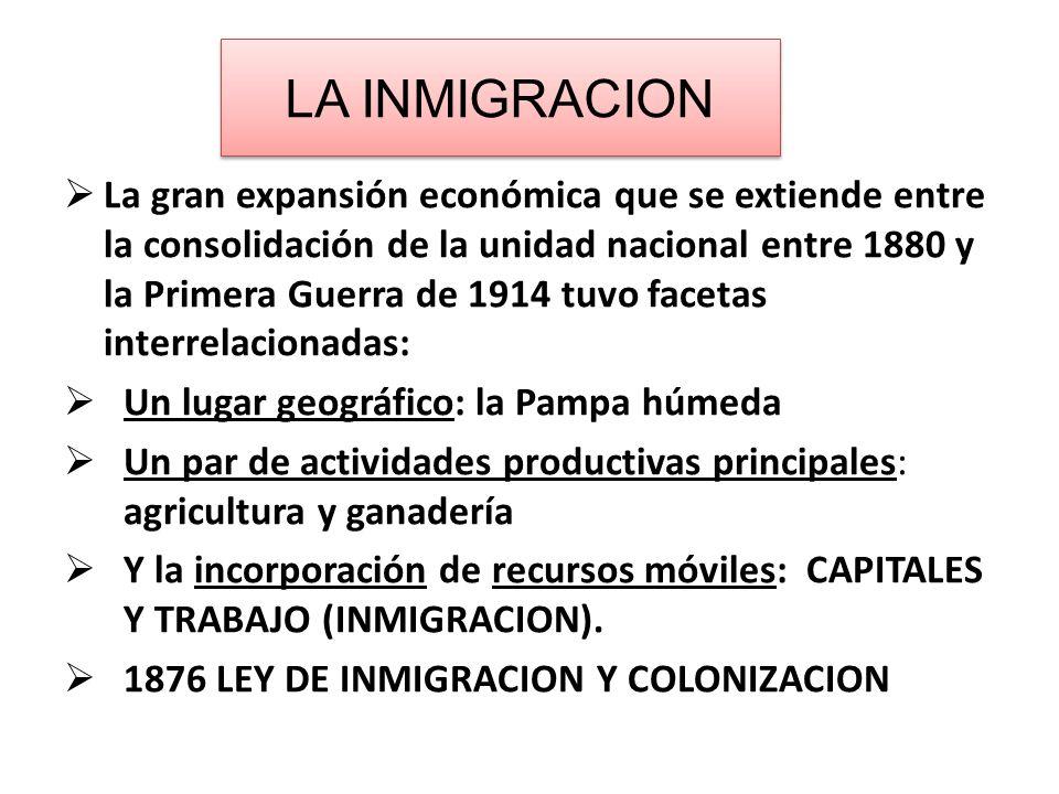 La inmigración La gran expansión económica que se extiende entre la consolidación de la unidad nacional entre 1880 y la Primera Guerra de 1914 tuvo fa