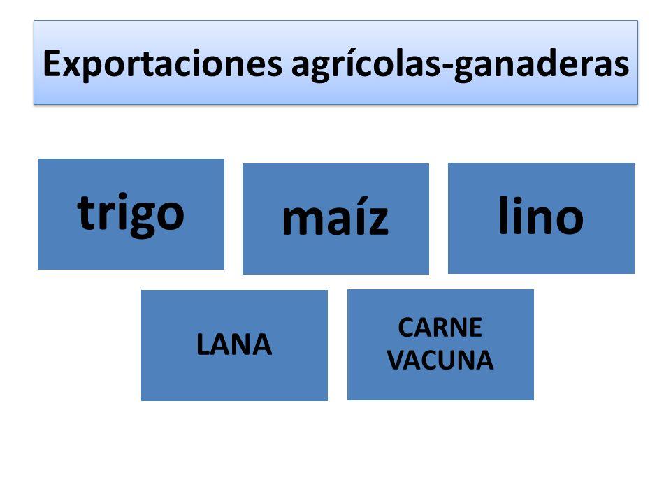 Exportaciones agrícolas-ganaderas trigo maíz lino LANA CARNE VACUNA
